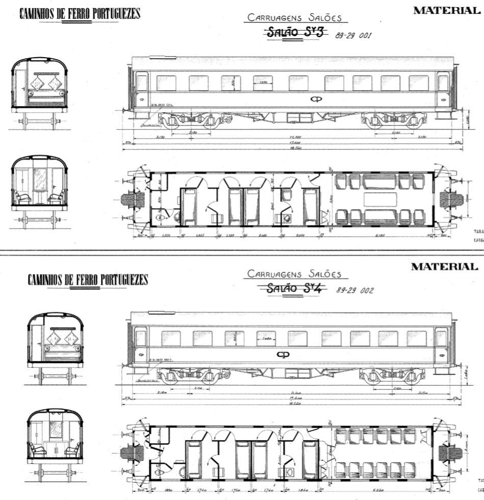 Última semana para assegurar a Trainspotter I
