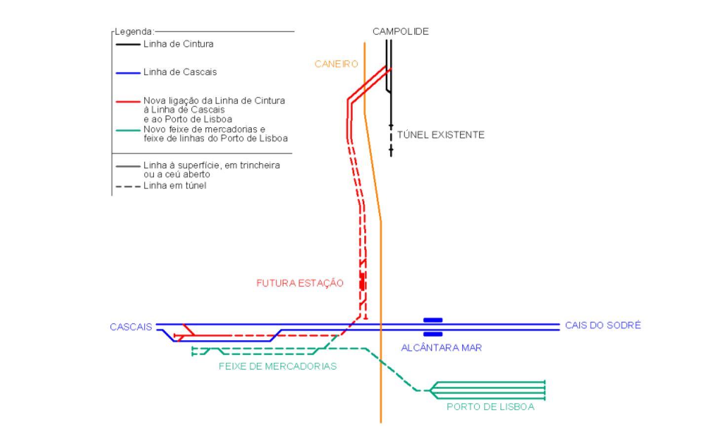 Linha de Cascais vs Metro de Lisboa