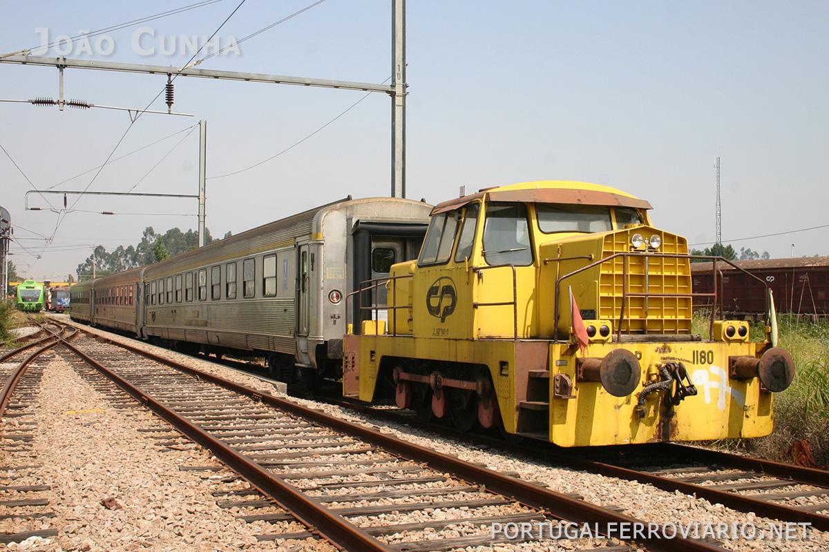 Os comboios de Schrödinger